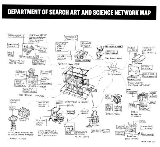 network-map_35524164876_o